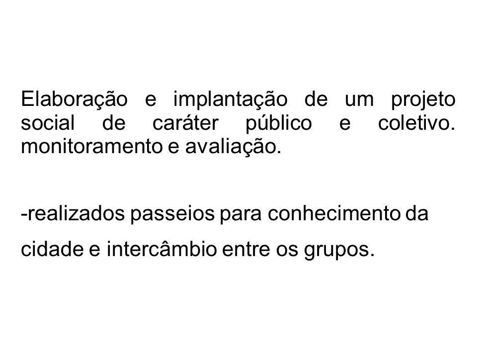 O programa de atividades: - módulo básico, com 128 hs/atividades, Conteúdos: Formação do grupo Re-conhecimento do bairro e distrito: levantamento da h