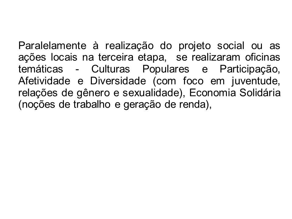 Elaboração e implantação de um projeto social de caráter público e coletivo. monitoramento e avaliação. -realizados passeios para conhecimento da cida