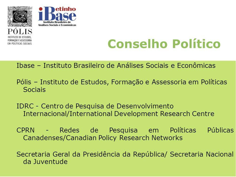 Rede de Parceiros AÇÃO EDUCATIVA – Assessoria, Pesquisa e Informação / São Paulo, SP CRIA – Centro de Referência Integral de Adolescentes/ Salvador, B