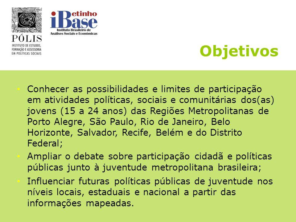 Conselho Político Ibase – Instituto Brasileiro de Análises Sociais e Econômicas Pólis – Instituto de Estudos, Formação e Assessoria em Políticas Socia