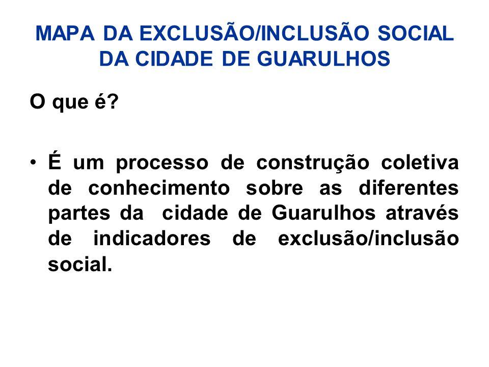 MAPA DA EXCLUSÃO/INCLUSÃO SOCIAL DA CIDADE DE GUARULHOS O que é? É um processo de construção coletiva de conhecimento sobre as diferentes partes da ci