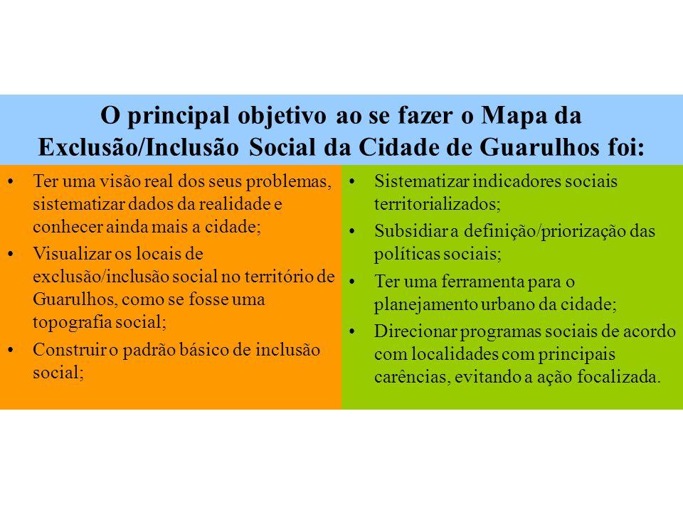 O principal objetivo ao se fazer o Mapa da Exclusão/Inclusão Social da Cidade de Guarulhos foi: Ter uma visão real dos seus problemas, sistematizar da