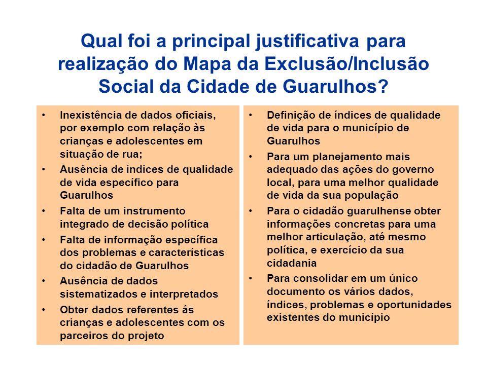 Qual foi a principal justificativa para realização do Mapa da Exclusão/Inclusão Social da Cidade de Guarulhos? Inexistência de dados oficiais, por exe