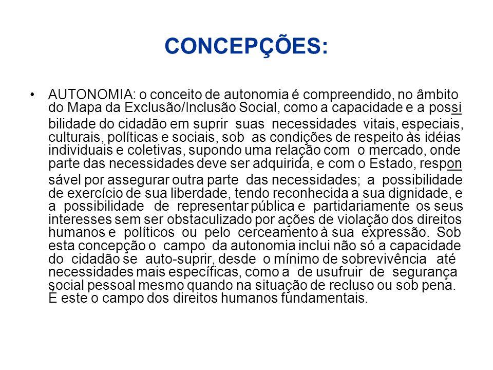 CONCEPÇÕES: AUTONOMIA: o conceito de autonomia é compreendido, no âmbito do Mapa da Exclusão/Inclusão Social, como a capacidade e a possi bilidade do