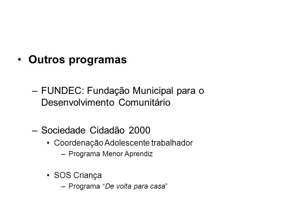 Outros programas –FUNDEC: Fundação Municipal para o Desenvolvimento Comunitário –Sociedade Cidadão 2000 Coordenação Adolescente trabalhador –Programa