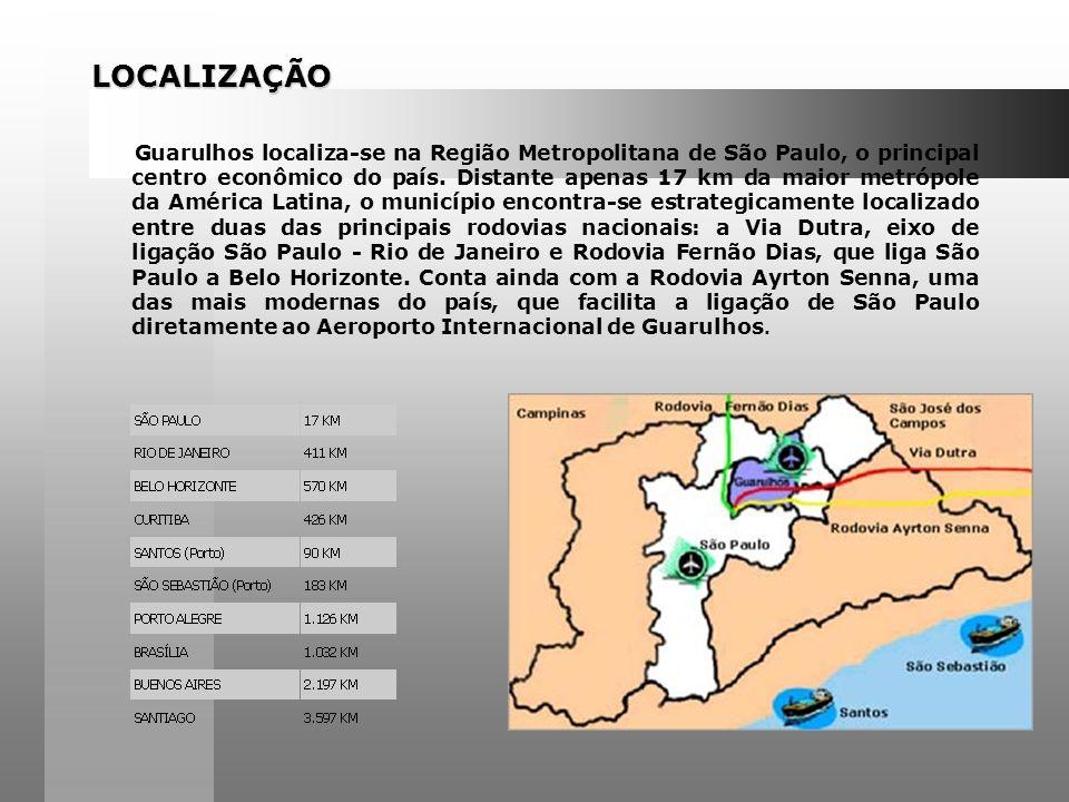 LOCALIZAÇÃO Guarulhos localiza-se na Região Metropolitana de São Paulo, o principal centro econômico do país.
