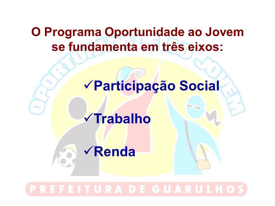 O Programa Oportunidade ao Jovem se fundamenta em três eixos: Participação Social Trabalho Renda