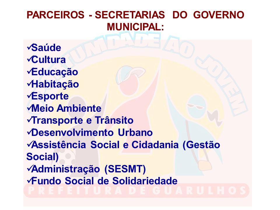 PARCEIROS - SECRETARIAS DO GOVERNO MUNICIPAL: Saúde Cultura Educação Habitação Esporte Meio Ambiente Transporte e Trânsito Desenvolvimento Urbano Assi
