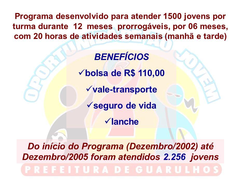 Programa desenvolvido para atender 1500 jovens por turma durante 12 meses prorrogáveis, por 06 meses, com 20 horas de atividades semanais (manhã e tar
