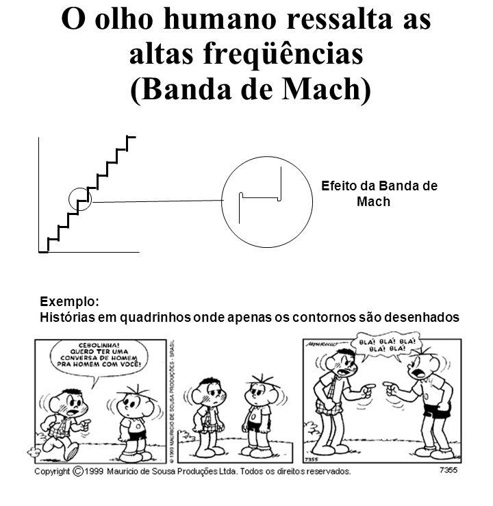 O olho humano ressalta as altas freqüências (Banda de Mach) Exemplo: Histórias em quadrinhos onde apenas os contornos são desenhados Efeito da Banda d