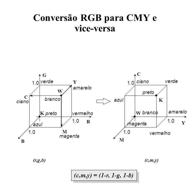 Conversão RGB para CMY e vice-versa B R G 1.0 Y M C W K vermelho azul preto verde amarelo ciano magenta branco 1.0 Y M C W K preto amarelo ciano magen