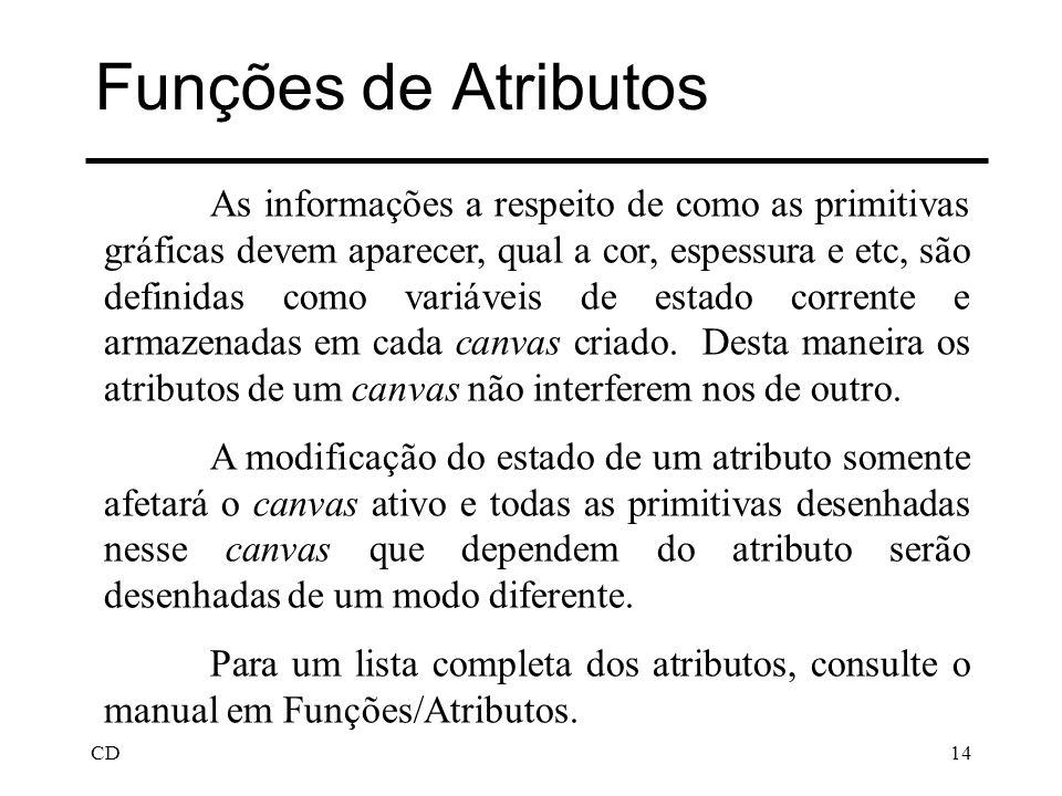 CD14 Funções de Atributos As informações a respeito de como as primitivas gráficas devem aparecer, qual a cor, espessura e etc, são definidas como var