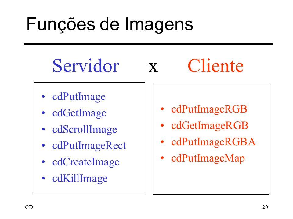 CD20 Funções de Imagens Servidor x Cliente cdPutImage cdGetImage cdScrollImage cdPutImageRect cdCreateImage cdKillImage cdPutImageRGB cdGetImageRGB cd