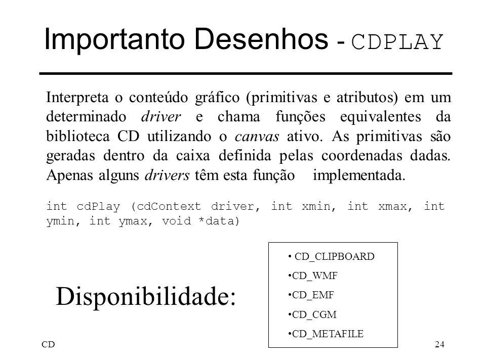 CD24 Importanto Desenhos - CDPLAY Disponibilidade: Interpreta o conteúdo gráfico (primitivas e atributos) em um determinado driver e chama funções equ