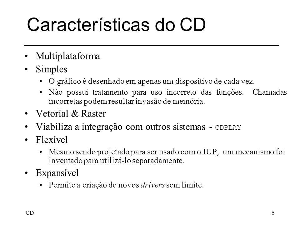 CD6 Características do CD Multiplataforma Simples O gráfico é desenhado em apenas um dispositivo de cada vez. Não possui tratamento para uso incorreto