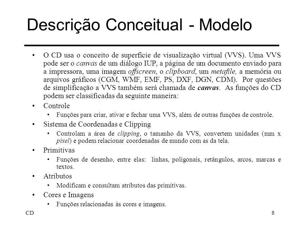 CD8 Descrição Conceitual - Modelo O CD usa o conceito de superfície de visualização virtual (VVS). Uma VVS pode ser o canvas de um diálogo IUP, a pági