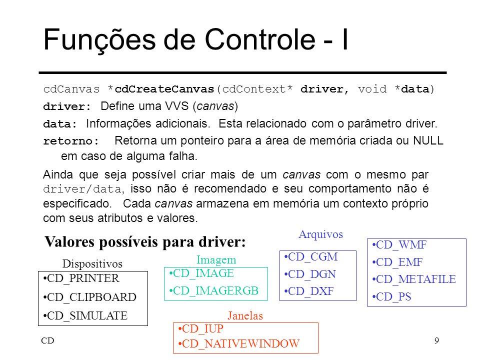 CD9 Funções de Controle - I cdCanvas *cdCreateCanvas(cdContext* driver, void *data) driver: Define uma VVS (canvas) data: Informações adicionais. Esta