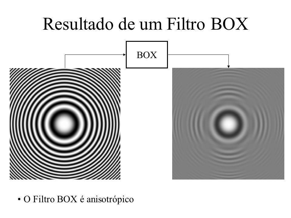 Resultado de um Filtro BOX BOX O Filtro BOX é anisotrópico