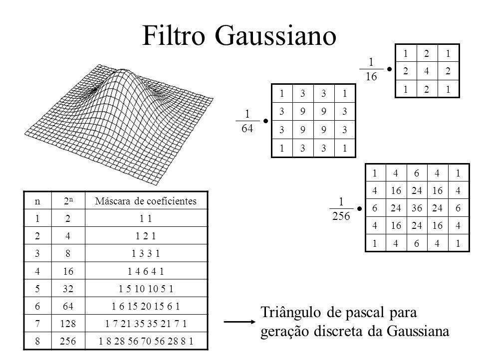 Filtro Gaussiano n2n2n Máscara de coeficientes 121 241 2 1 381 3 3 1 4161 4 6 4 1 5321 5 10 10 5 1 6641 6 15 20 15 6 1 71281 7 21 35 35 21 7 1 82561 8