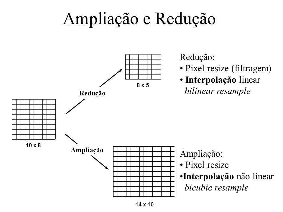 Ampliação e Redução 10 x 8 14 x 10 8 x 5 Redução Ampliação Ampliação: Pixel resize Interpolação não linear bicubic resample Redução: Pixel resize (fil