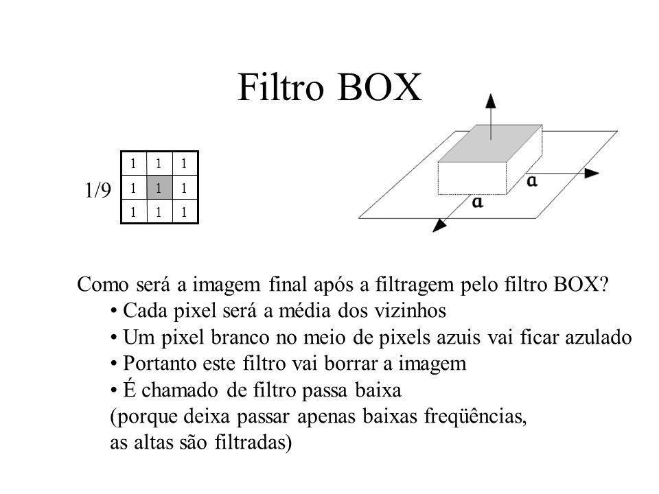 Filtro BOX 111 111 111 1/9 Como será a imagem final após a filtragem pelo filtro BOX? Cada pixel será a média dos vizinhos Um pixel branco no meio de