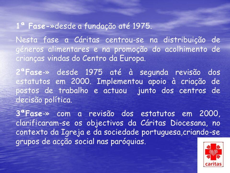 -»A Cáritas Portuguesa foi criada logo após a IIª Guerra Mundial e teve como primeira actividade o apoio a crianças refugiadas. Os primeiros estatutos