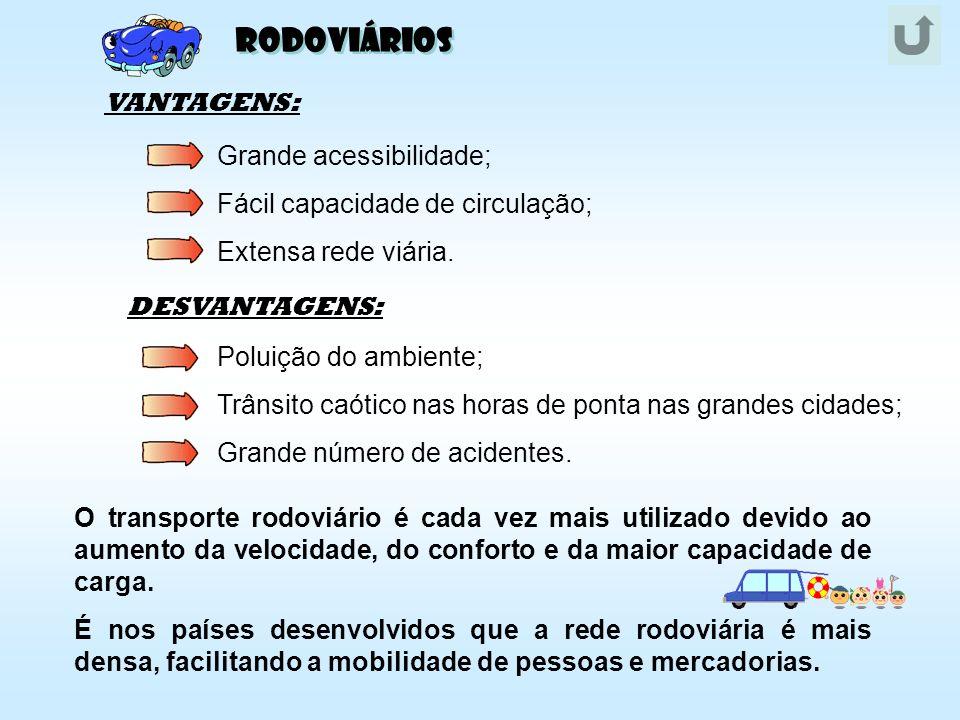 Rodoviários VANTAGENS: DESVANTAGENS: Grande acessibilidade; Fácil capacidade de circulação; Extensa rede viária. Poluição do ambiente; Trânsito caótic