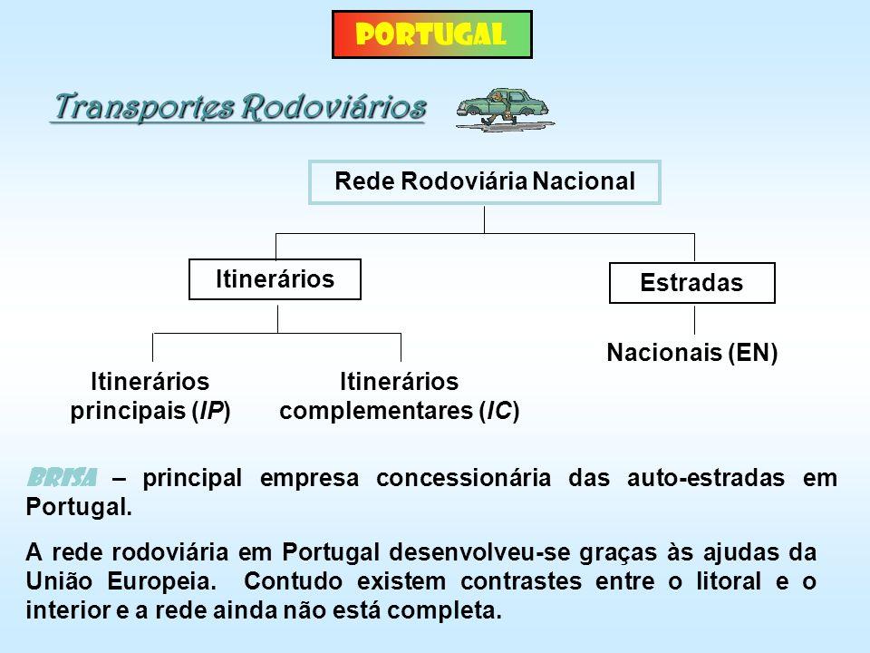PORTUGAL Rede Rodoviária Nacional Itinerários Estradas IP Itinerários principais (IP) IC Itinerários complementares (IC) Nacionais (EN) Brisa – princi