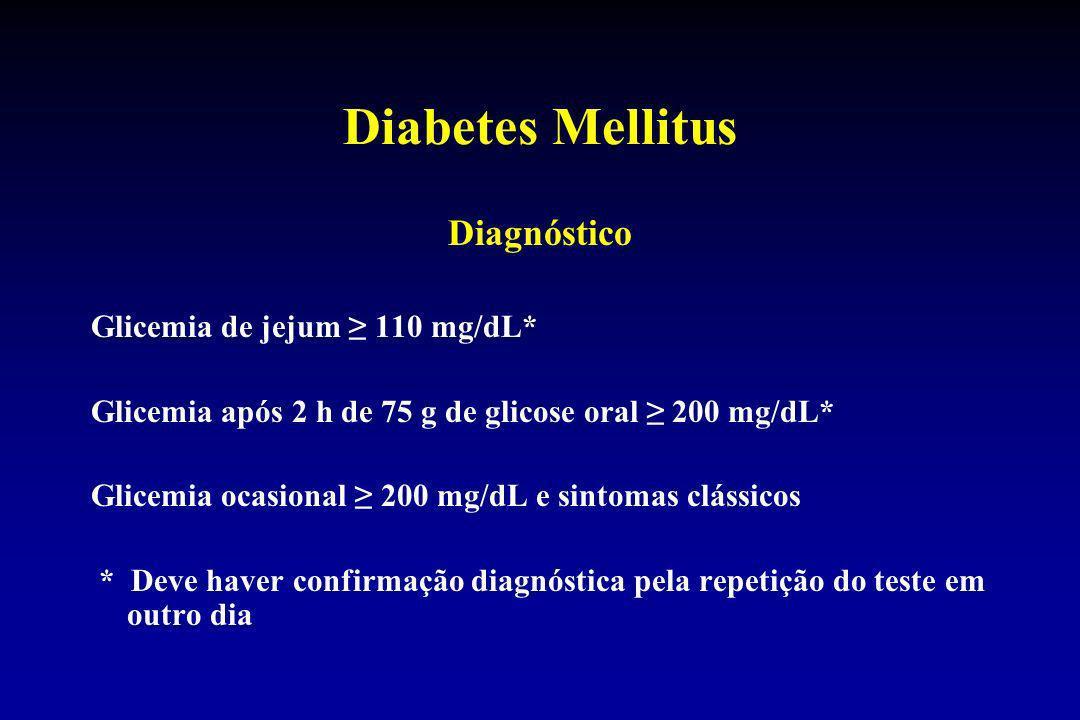 Diabetes Mellitus Diagnóstico Glicemia de jejum 110 mg/dL* Glicemia após 2 h de 75 g de glicose oral 200 mg/dL* Glicemia ocasional 200 mg/dL e sintoma