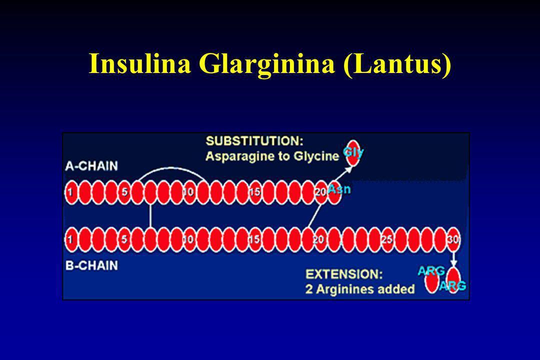 Insulina Glarginina (Lantus)