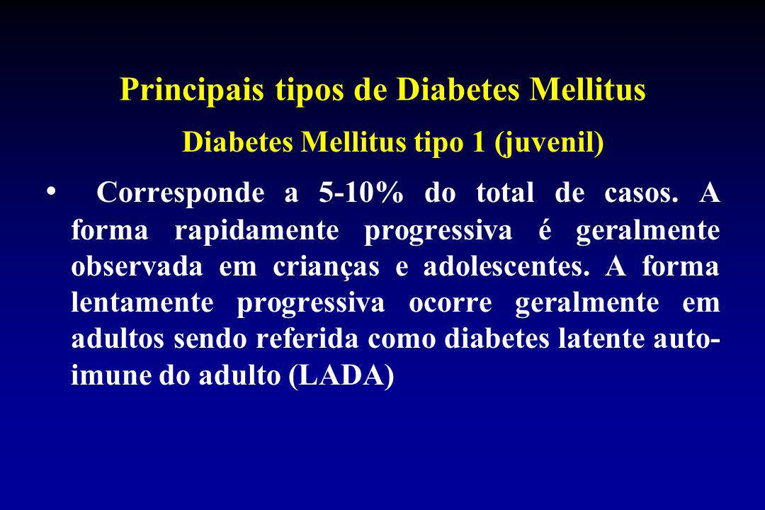 Principais tipos de Diabetes Mellitus Diabetes Mellitus tipo 1 (juvenil) Corresponde a 5-10% do total de casos. A forma rapidamente progressiva é gera