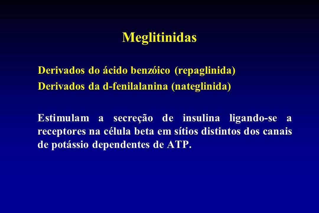 Meglitinidas Derivados do ácido benzóico (repaglinida) Derivados da d-fenilalanina (nateglinida) Estimulam a secreção de insulina ligando-se a recepto