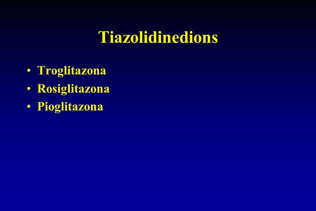 Tiazolidinedions Troglitazona Rosiglitazona Pioglitazona