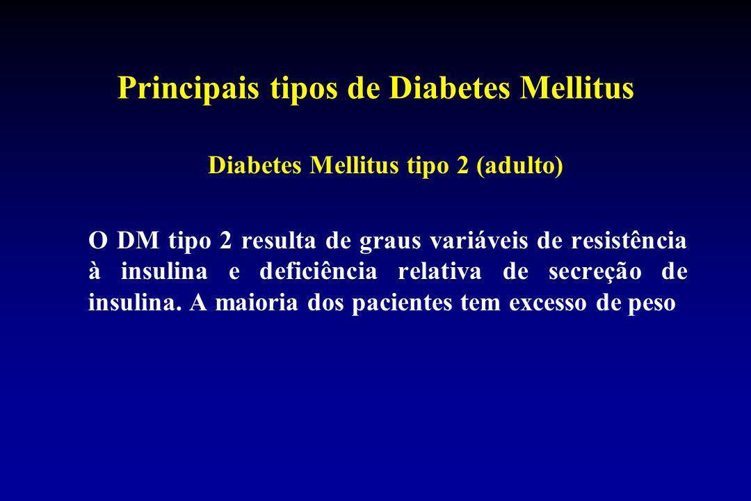 Principais tipos de Diabetes Mellitus Diabetes Mellitus tipo 2 (adulto) O DM tipo 2 resulta de graus variáveis de resistência à insulina e deficiência