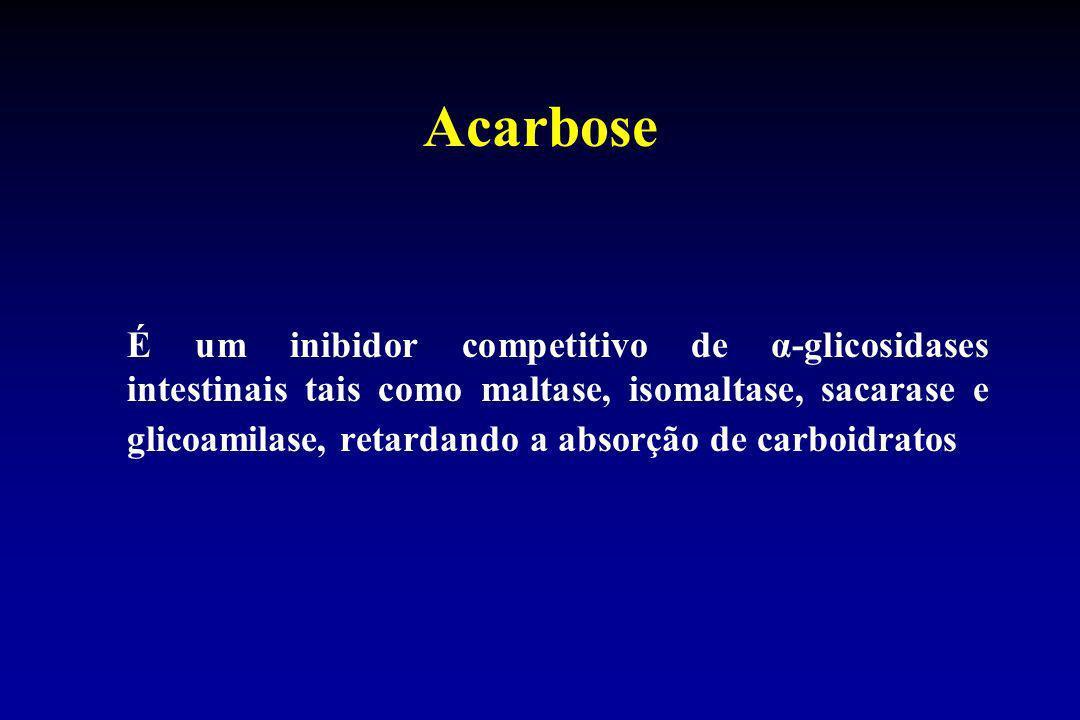 Acarbose É um inibidor competitivo de α-glicosidases intestinais tais como maltase, isomaltase, sacarase e glicoamilase, retardando a absorção de carb