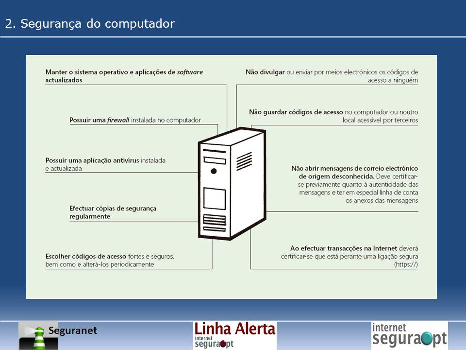 Seguranet 2. Segurança do computador