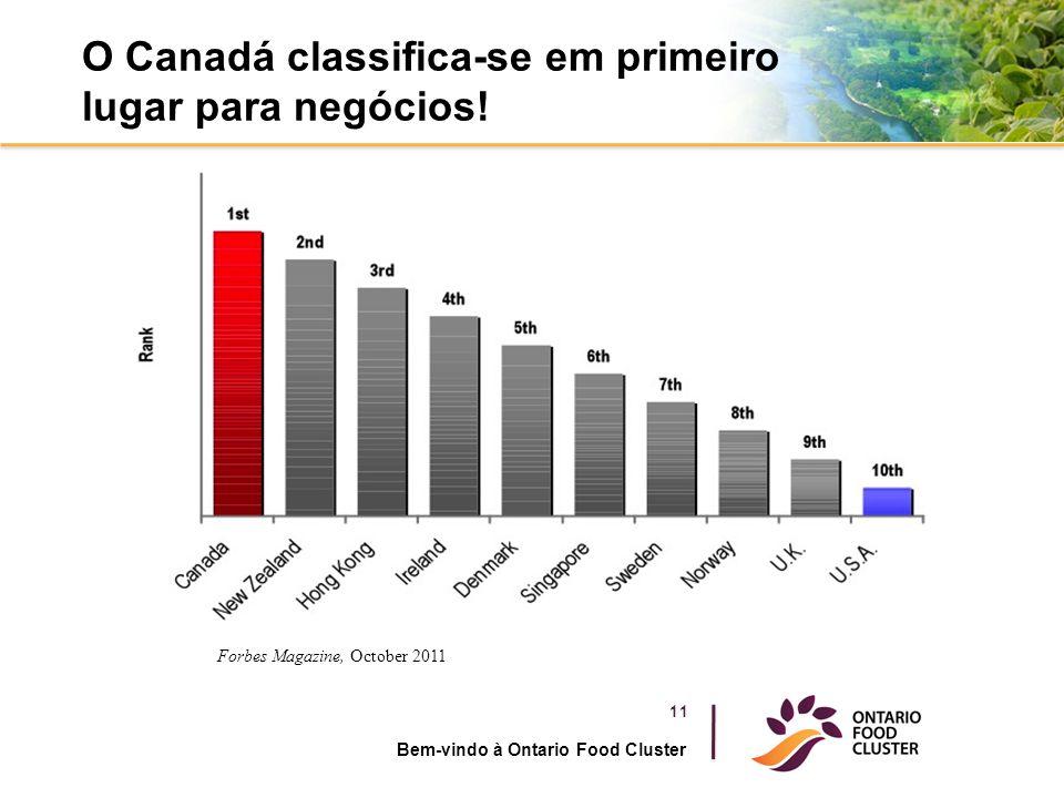 11 O Canadá classifica-se em primeiro lugar para negócios! Bem-vindo à Ontario Food Cluster Forbes Magazine, October 2011
