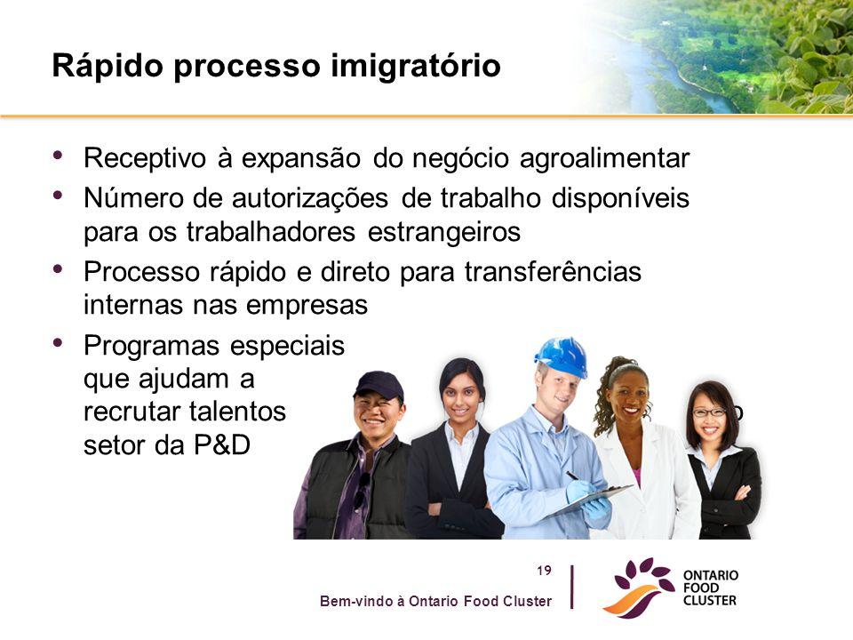Rápido processo imigratório 19 Bem-vindo à Ontario Food Cluster Receptivo à expansão do negócio agroalimentar Número de autorizações de trabalho dispo