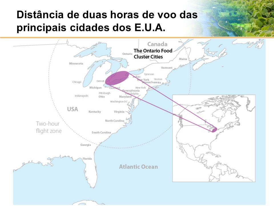 Distância de duas horas de voo das principais cidades dos E.U.A.