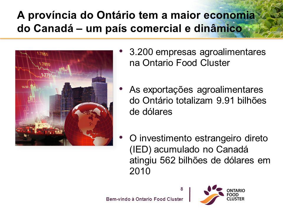 A província do Ontário tem a maior economia do Canadá – um país comercial e dinâmico 8 Bem-vindo à Ontario Food Cluster 3.200 empresas agroalimentares na Ontario Food Cluster As exportações agroalimentares do Ontário totalizam 9.91 bilhões de dólares O investimento estrangeiro direto (IED) acumulado no Canadá atingiu 562 bilhões de dólares em 2010