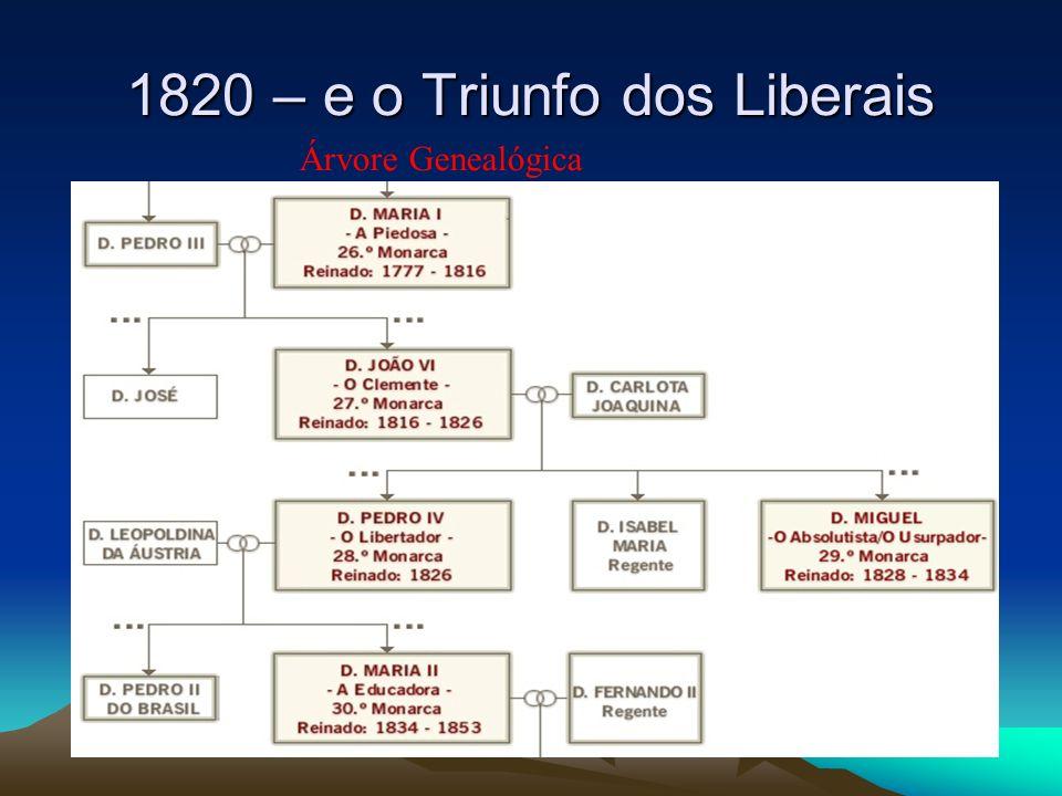 1820 – e o Triunfo dos Liberais Árvore Genealógica