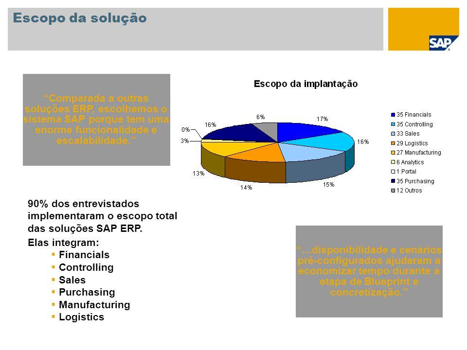 Escopo da solução Comparada a outras soluções ERP, escolhemos o sistema SAP porque tem uma enorme funcionalidade e escalabilidade. 90% dos entrevistad