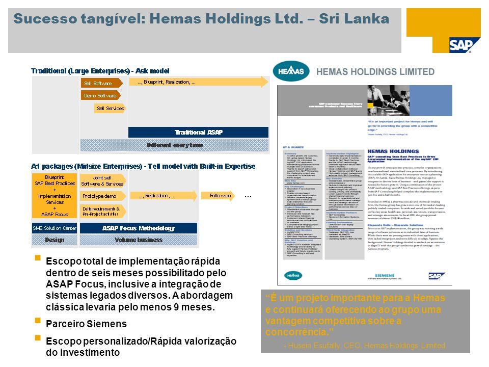 Sucesso tangível: Hemas Holdings Ltd. – Sri Lanka É um projeto importante para a Hemas e continuará oferecendo ao grupo uma vantagem competitiva sobre