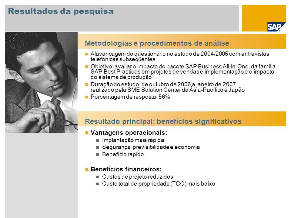 Resultados da pesquisa Metodologias e procedimentos de análise Alavancagem do questionário no estudo de 2004/2005 com entrevistas telefônicas subseqüe