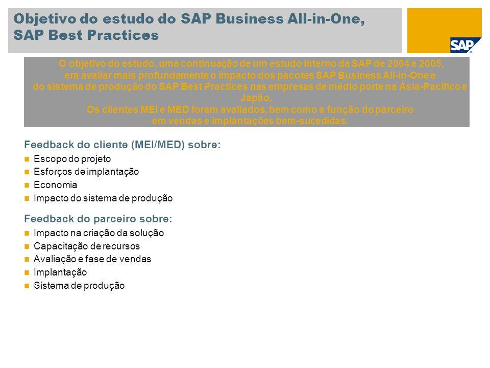 Quais são as necessidades das empresas de médio porte.