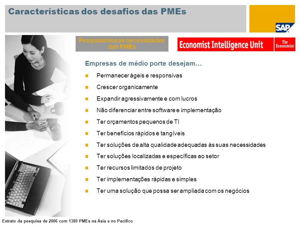 Características dos desafios das PMEs Empresas de médio porte desejam… Permanecer ágeis e responsivas Crescer organicamente Expandir agressivamente e