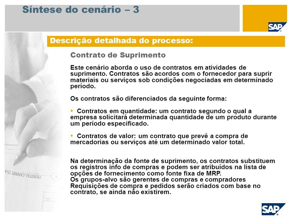 Síntese do cenário – 3 Descrição detalhada do processo: Contrato de Suprimento Este cenário aborda o uso de contratos em atividades de suprimento. Con