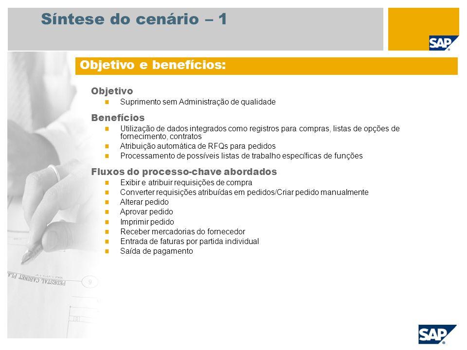 Síntese do cenário – 2 Obrigatório SAP ECC 6.3 Funções da empresa envolvidas nos fluxos do processo Gerente de compras Comprador Encarregado do depósito Contador de contas a pagar Responsável por contas à pagar Aplicações SAP necessárias:
