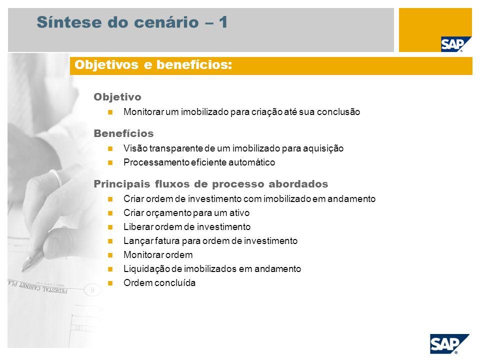 Síntese do cenário – 2 Necessário Componente SAP ECC 6.3 Funções da empresa envolvidas nos fluxos do processo Solicitante Autorizador Contador de imobilizado Comprador Contabilidade de fornecedores Empregado da contabilidade de custos Aplicativos SAP necessários: