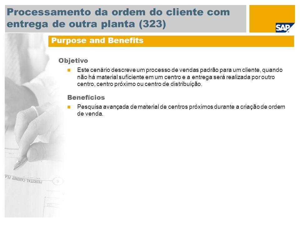 Processamento da ordem do cliente com entrega de outra planta (323) Purpose and Benefits Objetivo Este cenário descreve um processo de vendas padrão p